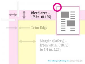 illustration of bleed area